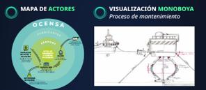 Innovamos en el proceso de inspección y mantenimiento a buques petroleros