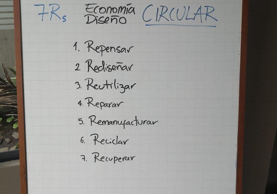 Las 7Rs del Diseño Circular
